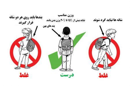 روش درست حمل کیف دانش آموزی